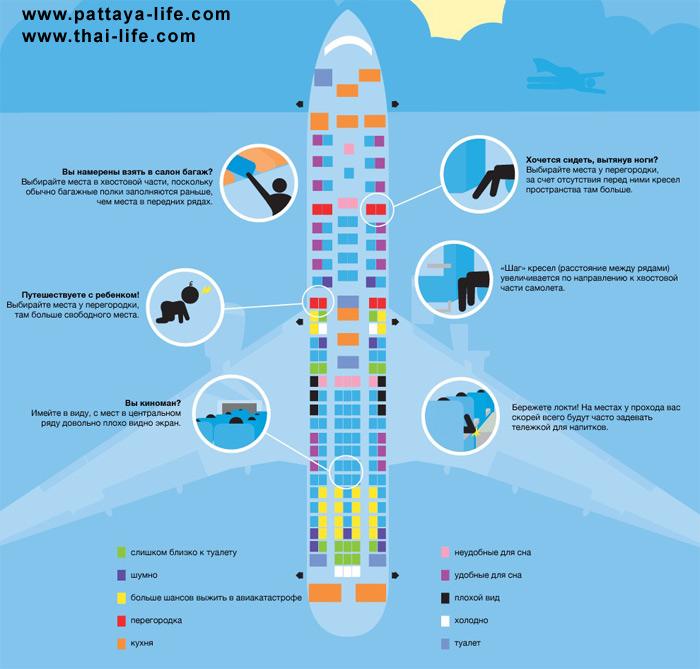 FAQ по авиабилетам: